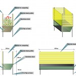 Compost Pit Design